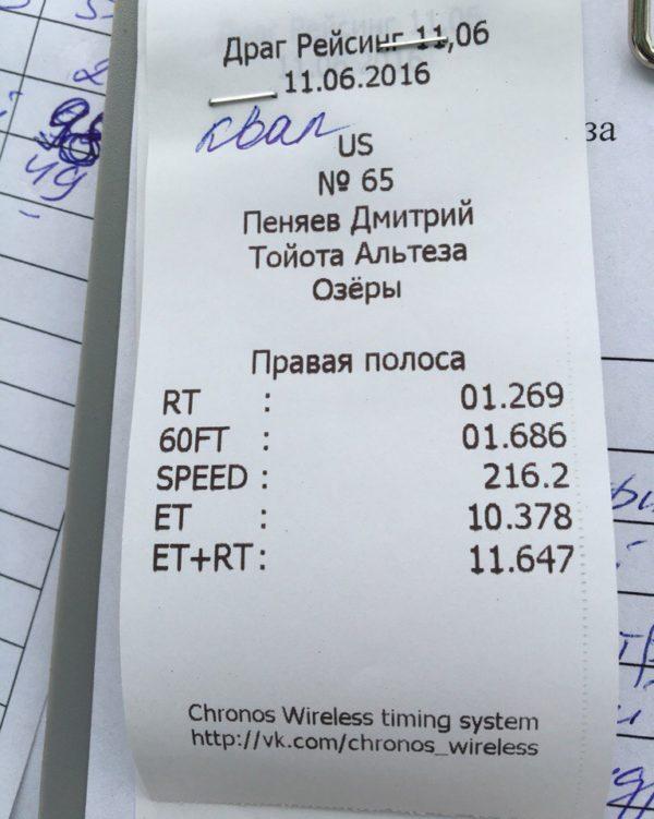 Пеняев Дмитрий